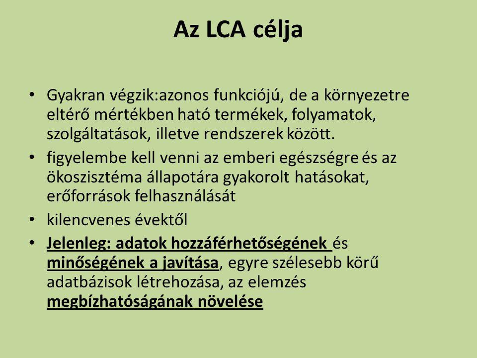 Az LCA célja Gyakran végzik:azonos funkciójú, de a környezetre eltérő mértékben ható termékek, folyamatok, szolgáltatások, illetve rendszerek között.