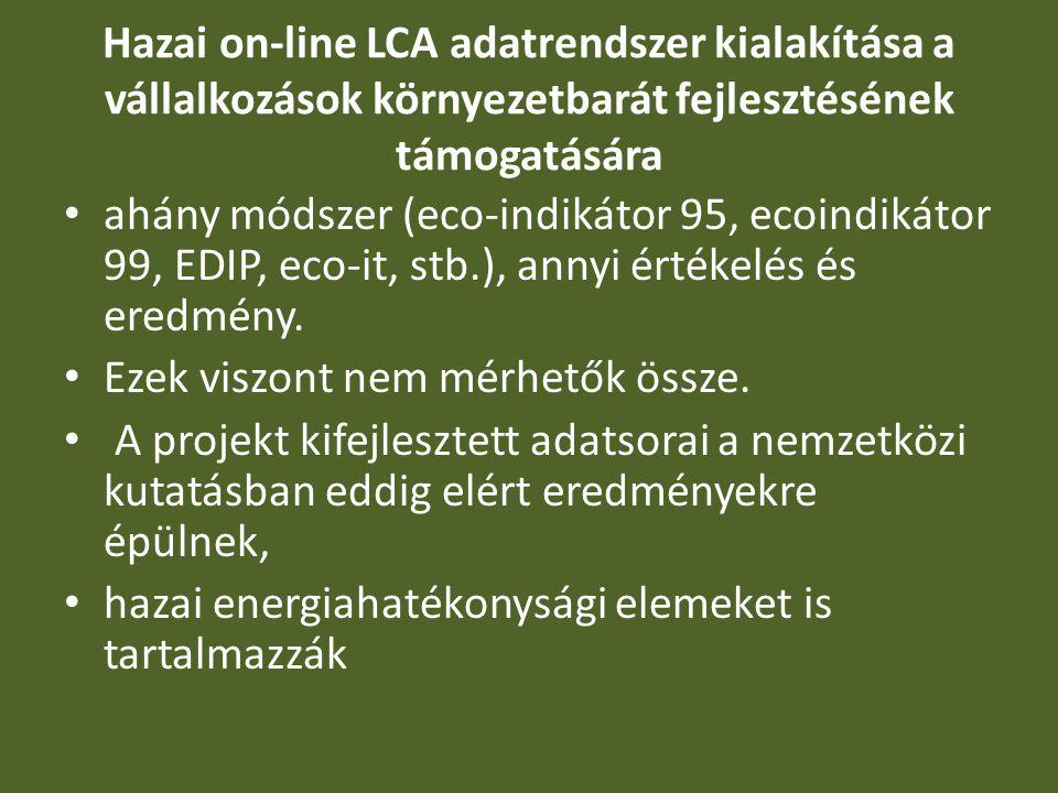 Hazai on-line LCA adatrendszer kialakítása a vállalkozások környezetbarát fejlesztésének támogatására ahány módszer (eco-indikátor 95, ecoindikátor 99