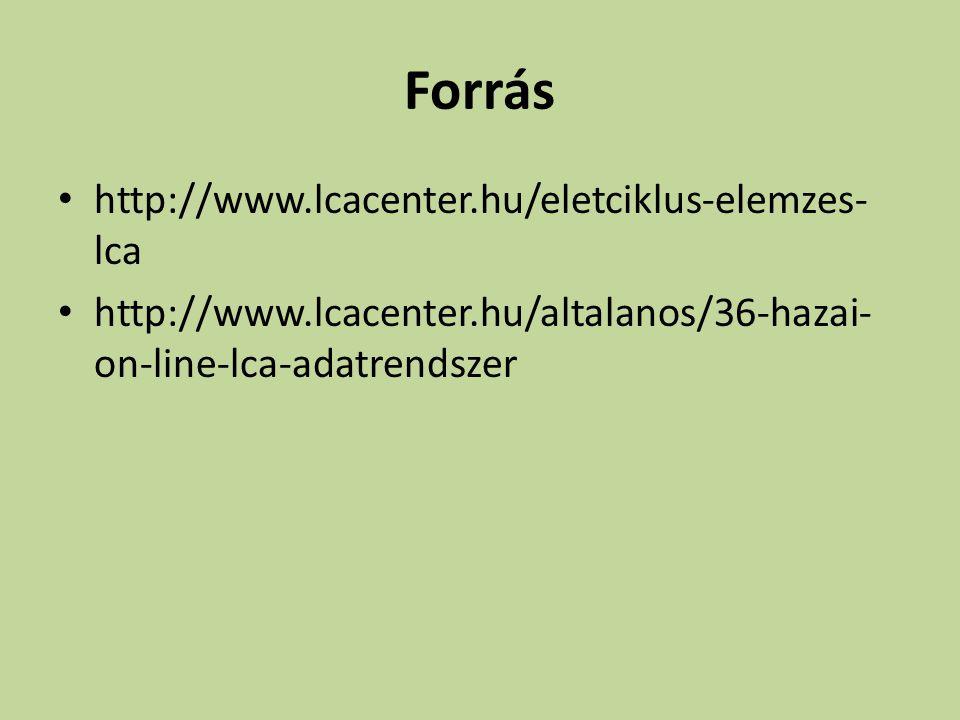 Forrás http://www.lcacenter.hu/eletciklus-elemzes- lca http://www.lcacenter.hu/altalanos/36-hazai- on-line-lca-adatrendszer