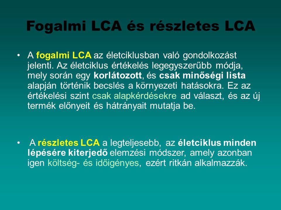 Fogalmi LCA és részletes LCA A fogalmi LCA az életciklusban való gondolkozást jelenti.