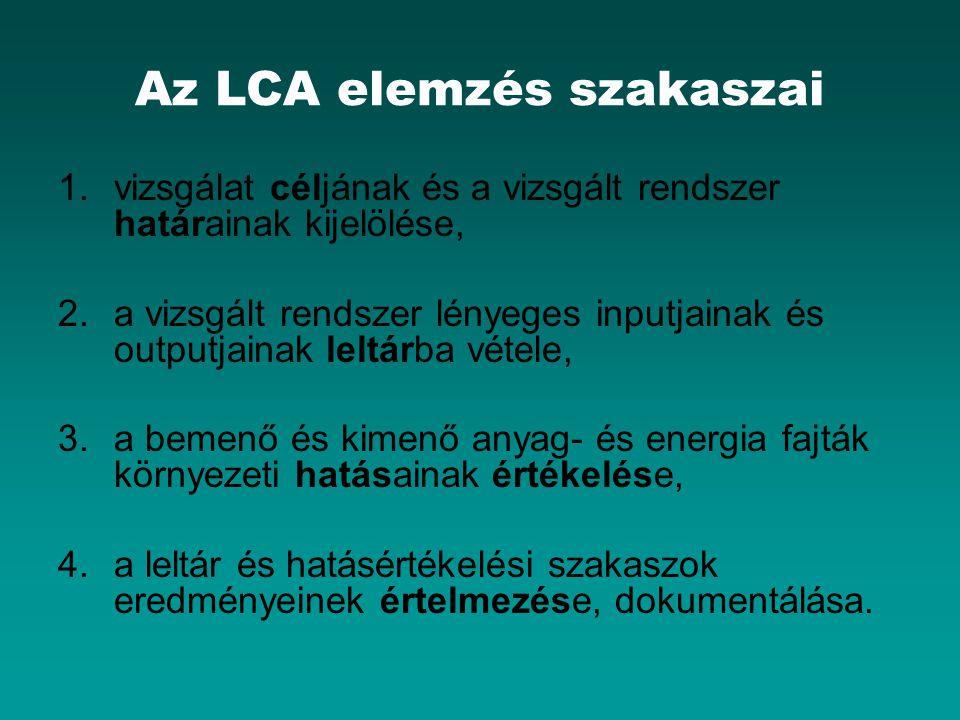 Az LCA elemzés szakaszai 1.vizsgálat céljának és a vizsgált rendszer határainak kijelölése, 2.a vizsgált rendszer lényeges inputjainak és outputjainak leltárba vétele, 3.a bemenő és kimenő anyag- és energia fajták környezeti hatásainak értékelése, 4.a leltár és hatásértékelési szakaszok eredményeinek értelmezése, dokumentálása.