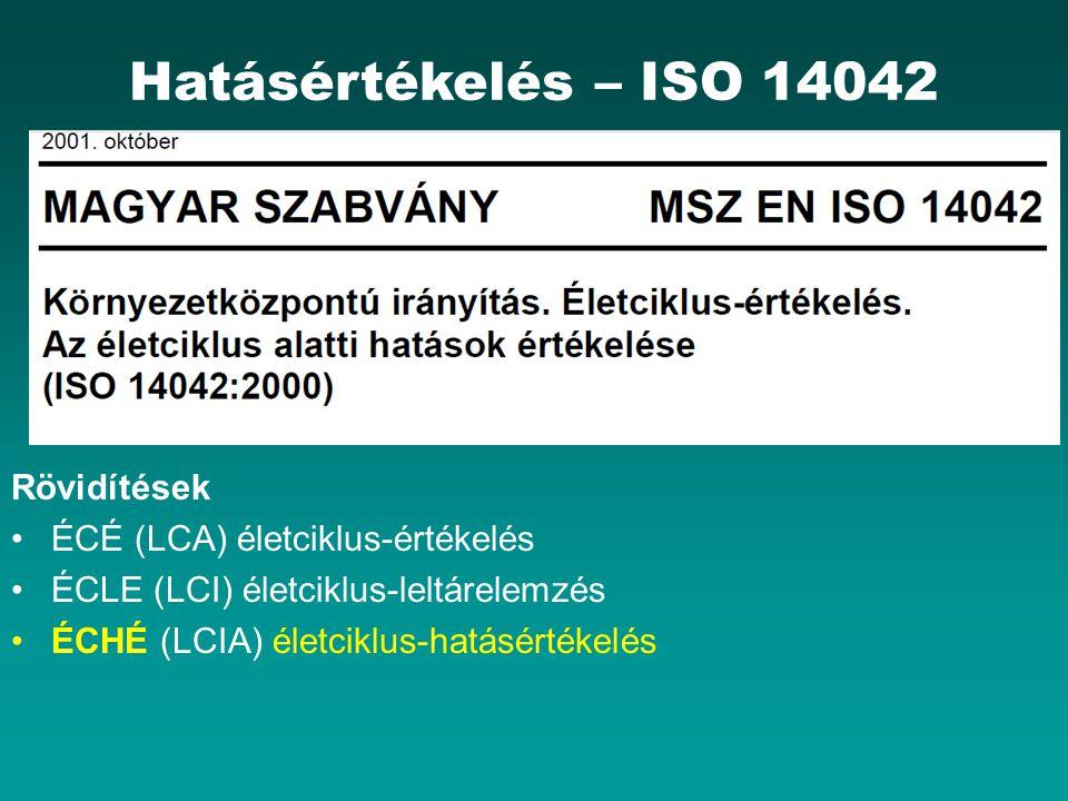 Hatásértékelés – ISO 14042 Rövidítések ÉCÉ (LCA) életciklus-értékelés ÉCLE (LCI) életciklus-leltárelemzés ÉCHÉ (LCIA) életciklus-hatásértékelés