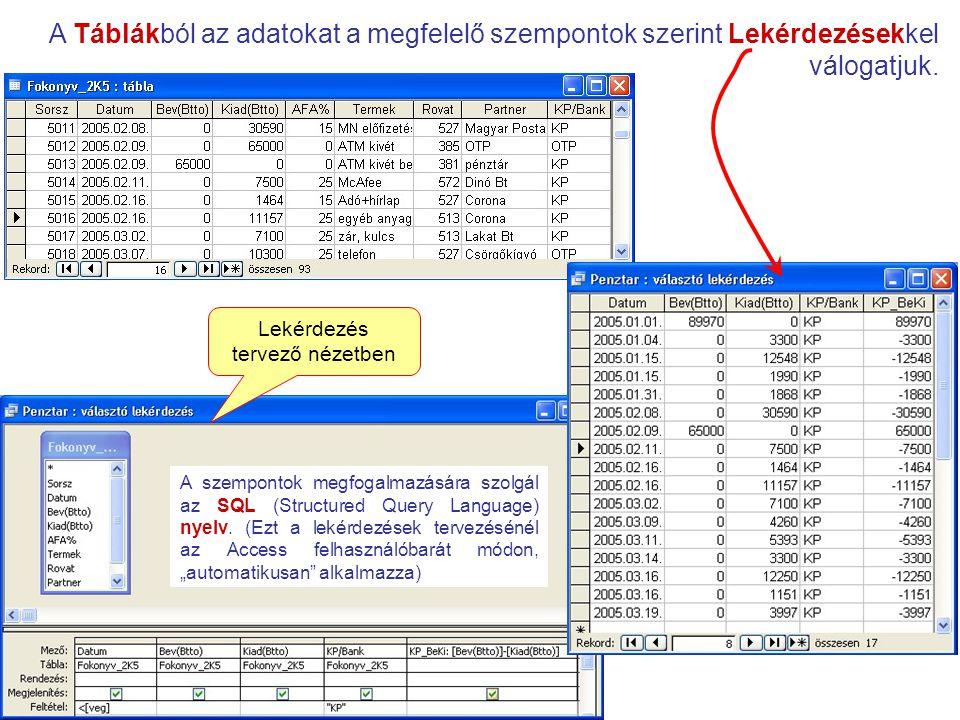 A Táblákból az adatokat a megfelelő szempontok szerint Lekérdezésekkel válogatjuk. A szempontok megfogalmazására szolgál az SQL (Structured Query Lang