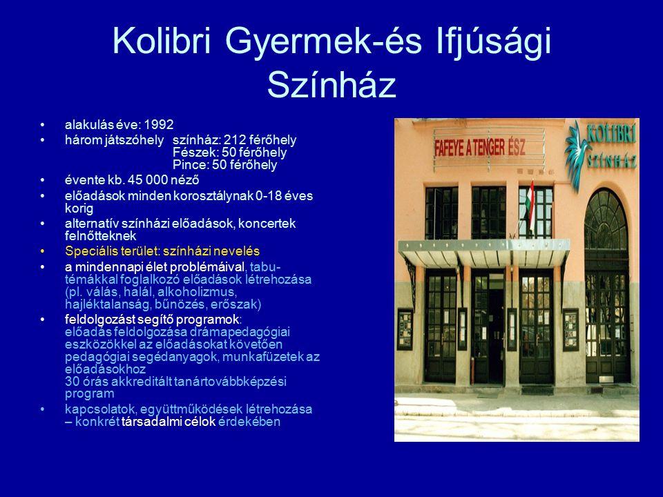 Kolibri Gyermek-és Ifjúsági Színház alakulás éve: 1992 három játszóhelyszínház: 212 férőhely Fészek: 50 férőhely Pince: 50 férőhely évente kb.