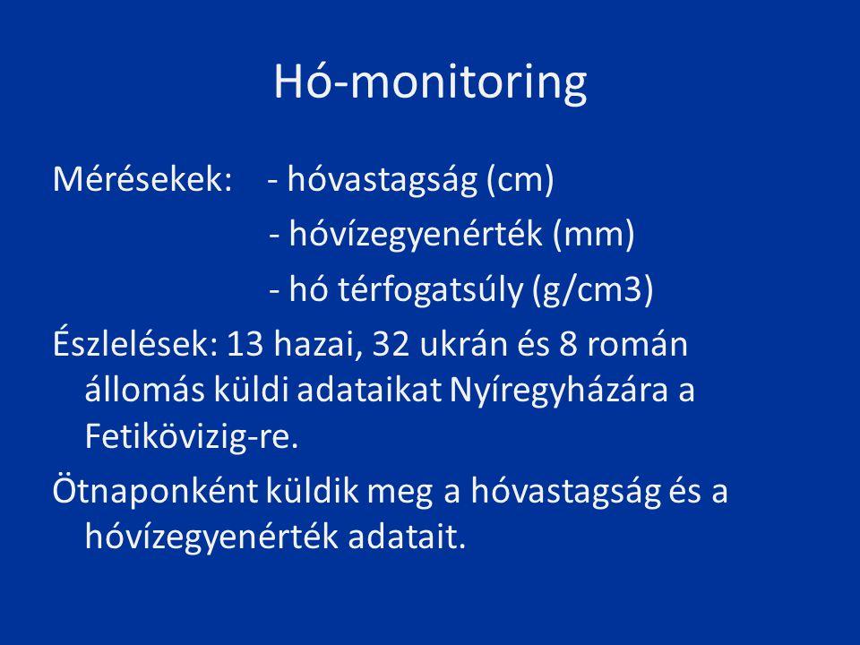 Hó-monitoring Mérésekek: - hóvastagság (cm) - hóvízegyenérték (mm) - hó térfogatsúly (g/cm3) Észlelések: 13 hazai, 32 ukrán és 8 román állomás küldi adataikat Nyíregyházára a Fetikövizig-re.