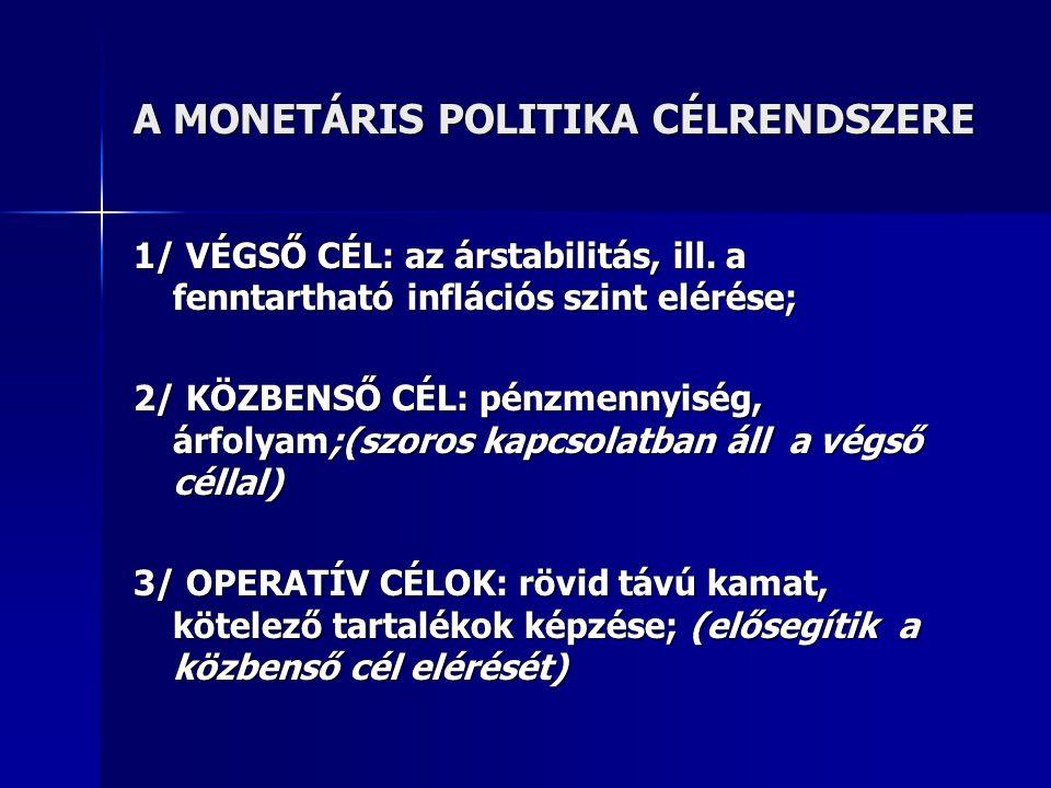 A MONETÁRIS POLITIKA VÉGSŐ CÉLJAI € Árstabilitás biztosítása (EKB, MNB – elsődleges cél € A kormány gazdaságpolitikájának segítése (EKB, MNB – másodlagos cél) € Gazdasági növekedés, foglalkoztatás növelése (FED – egyenrangú cél az árstabilitással) EKB, MNB, Bank of England – Hierarchikus/antiinflációs célrendszer FED – többes (kettős) mandátum