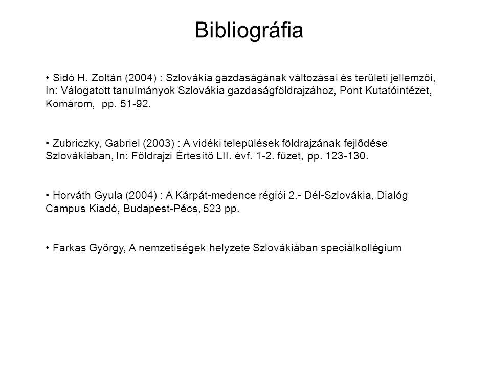 Bibliográfia Sidó H.
