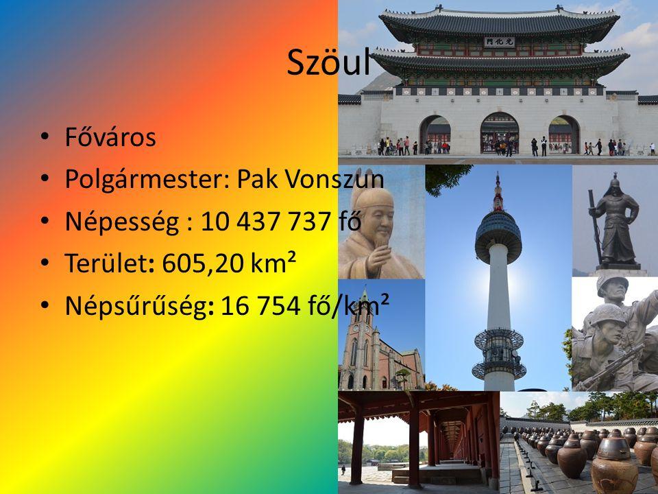 Szöul Főváros Polgármester: Pak Vonszun Népesség : 10 437 737 fő Terület: 605,20 km² Népsűrűség: 16 754 fő/km²