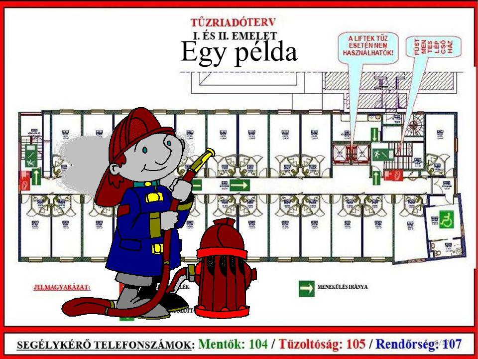 Tűzosztályok A tűzoltókészülékeken találhatók az ezekkel kapcsolatos jelzések.