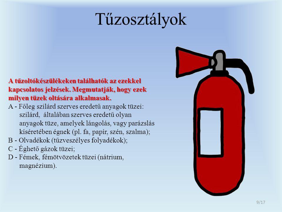 Tűzosztályok A tűzoltókészülékeken találhatók az ezekkel kapcsolatos jelzések. Megmutatják, hogy ezek milyen tüzek oltására alkalmasak. A - Főleg szil