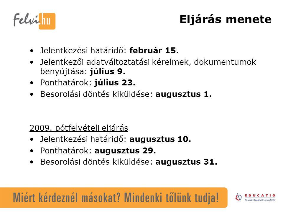 Eljárás menete Jelentkezési határidő: február 15. Jelentkezői adatváltoztatási kérelmek, dokumentumok benyújtása: július 9. Ponthatárok: július 23. Be
