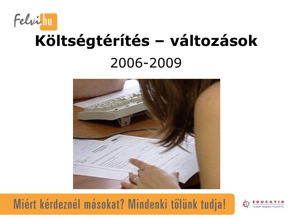 Költségtérítés – változások 2006-2009