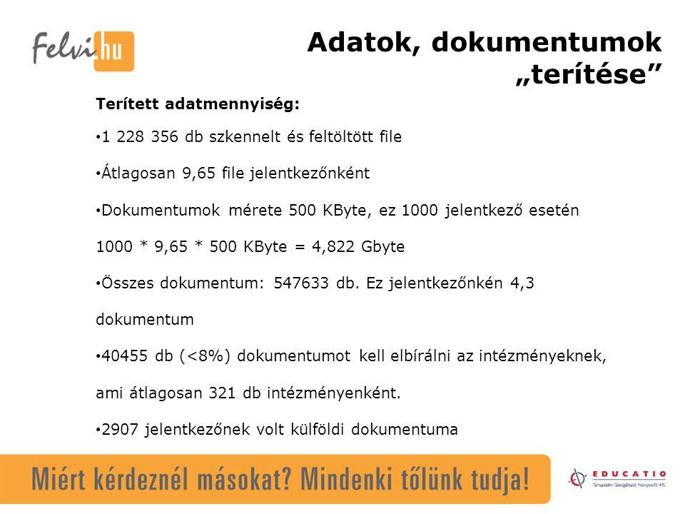"""Adatok, dokumentumok """"terítése Terített adatmennyiség: 1 228 356 db szkennelt és feltöltött file Átlagosan 9,65 file jelentkezőnként Dokumentumok mérete 500 KByte, ez 1000 jelentkező esetén 1000 * 9,65 * 500 KByte = 4,822 Gbyte Összes dokumentum: 547633 db."""