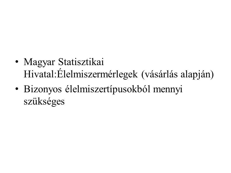 Magyar Statisztikai Hivatal:Élelmiszermérlegek (vásárlás alapján) Bizonyos élelmiszertípusokból mennyi szükséges