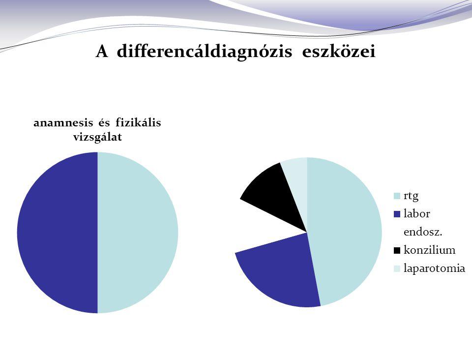A differencáldiagnózis eszközei