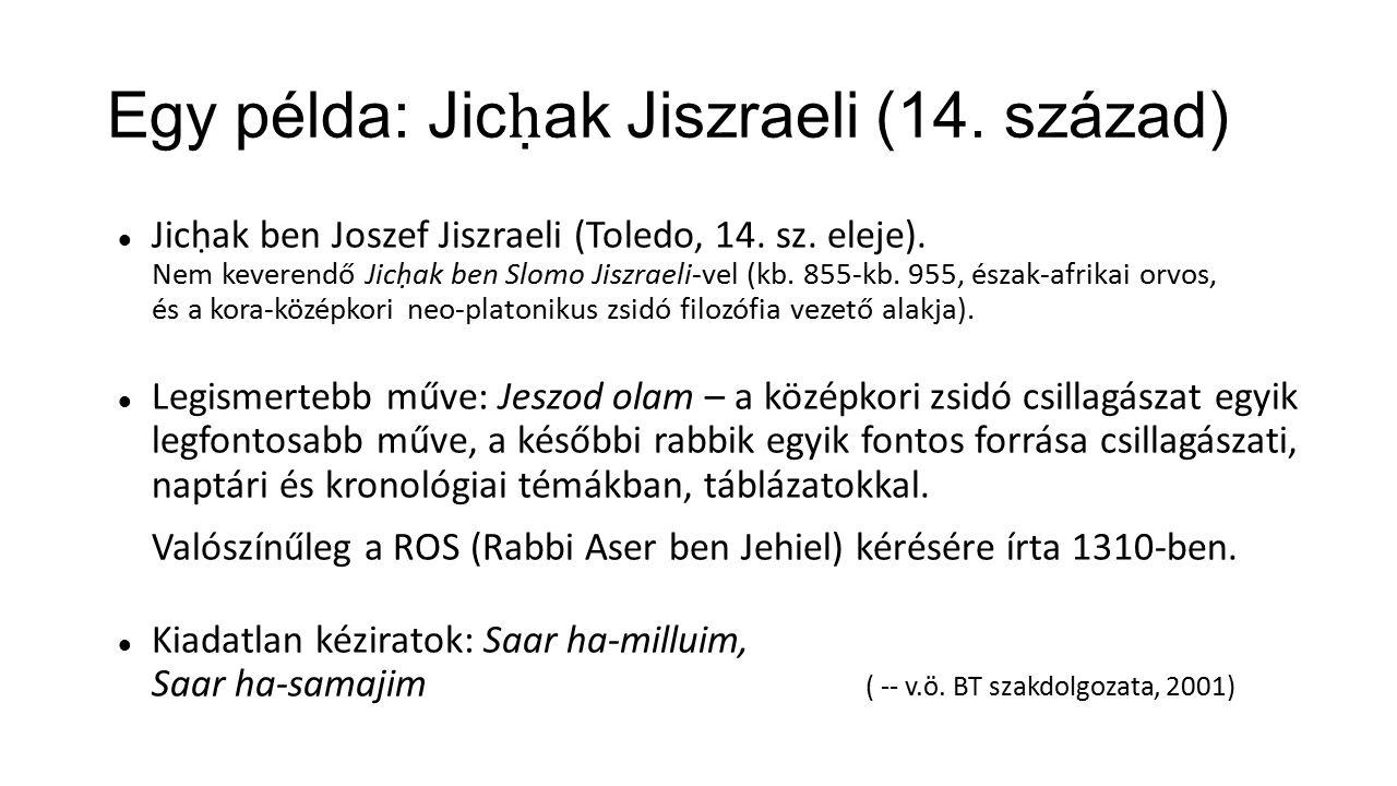 Egy példa: Jic ḥ ak Jiszraeli (14. század) Jicḥak ben Joszef Jiszraeli (Toledo, 14.