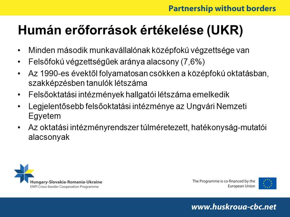 Humán erőforrások értékelése (UKR) Minden második munkavállalónak középfokú végzettsége van Felsőfokú végzettségűek aránya alacsony (7,6%) Az 1990-es