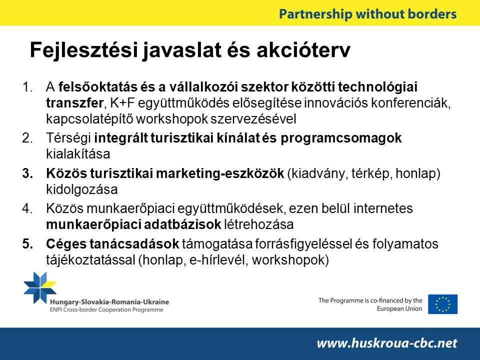 Fejlesztési javaslat és akcióterv 1.A felsőoktatás és a vállalkozói szektor közötti technológiai transzfer, K+F együttműködés elősegítése innovációs k
