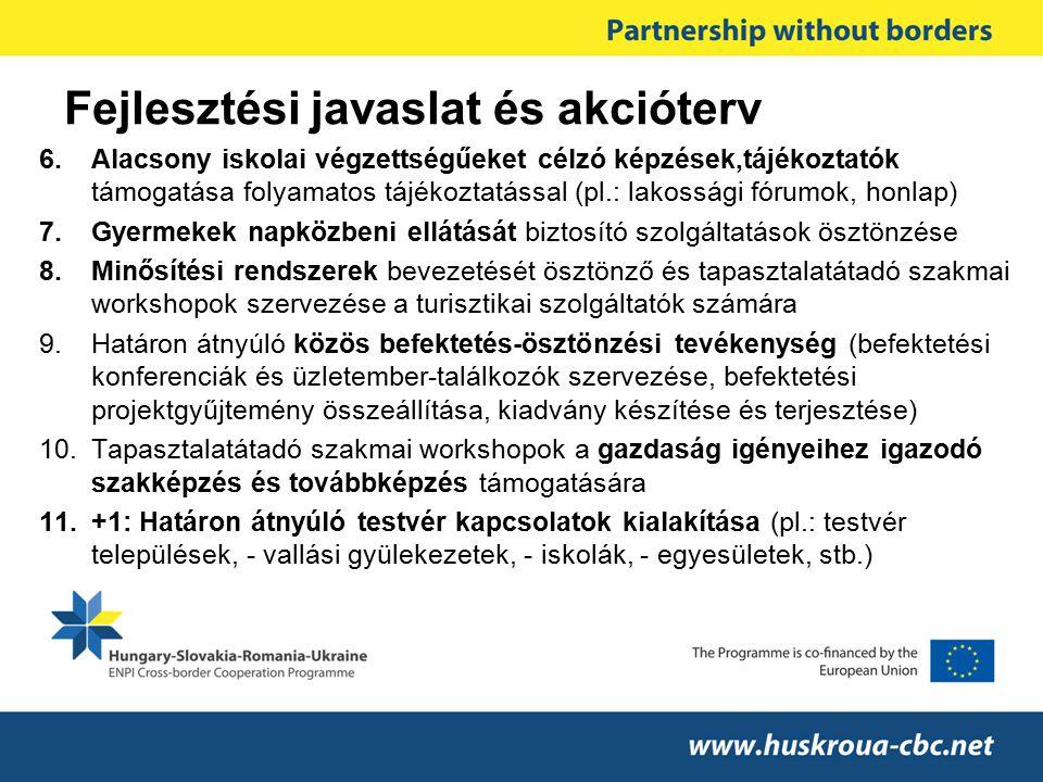 Fejlesztési javaslat és akcióterv 6.Alacsony iskolai végzettségűeket célzó képzések,tájékoztatók támogatása folyamatos tájékoztatással (pl.: lakossági