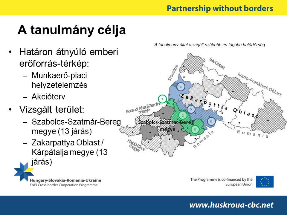 A tanulmány célja Határon átnyúló emberi erőforrás-térkép: –Munkaerő-piaci helyzetelemzés –Akcióterv Vizsgált terület: –Szabolcs-Szatmár-Bereg megye (