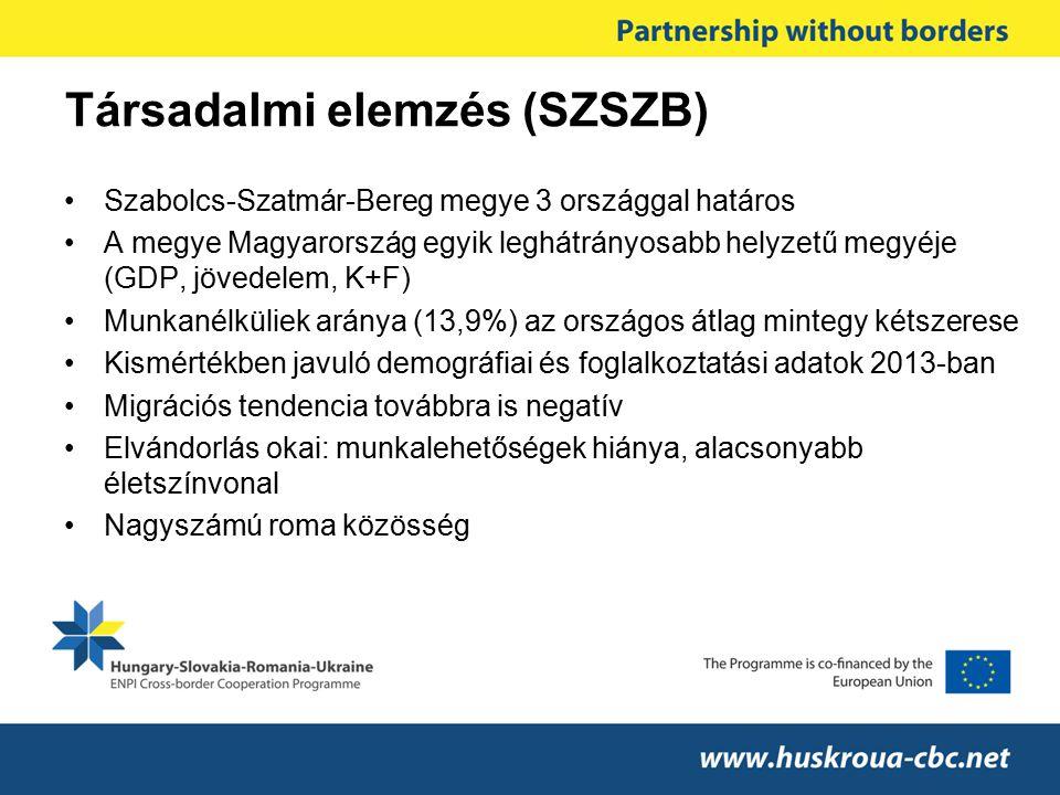 Társadalmi elemzés (SZSZB) Szabolcs-Szatmár-Bereg megye 3 országgal határos A megye Magyarország egyik leghátrányosabb helyzetű megyéje (GDP, jövedele