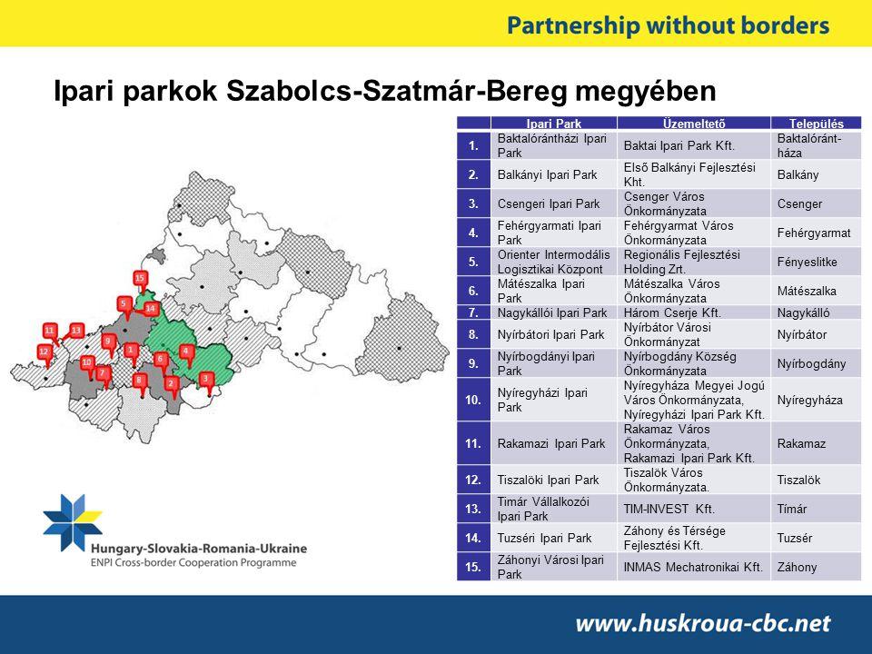 Ipari parkok Szabolcs-Szatmár-Bereg megyében Ipari ParkÜzemeltetőTelepülés 1. Baktalórántházi Ipari Park Baktai Ipari Park Kft. Baktalóránt- háza 2.Ba