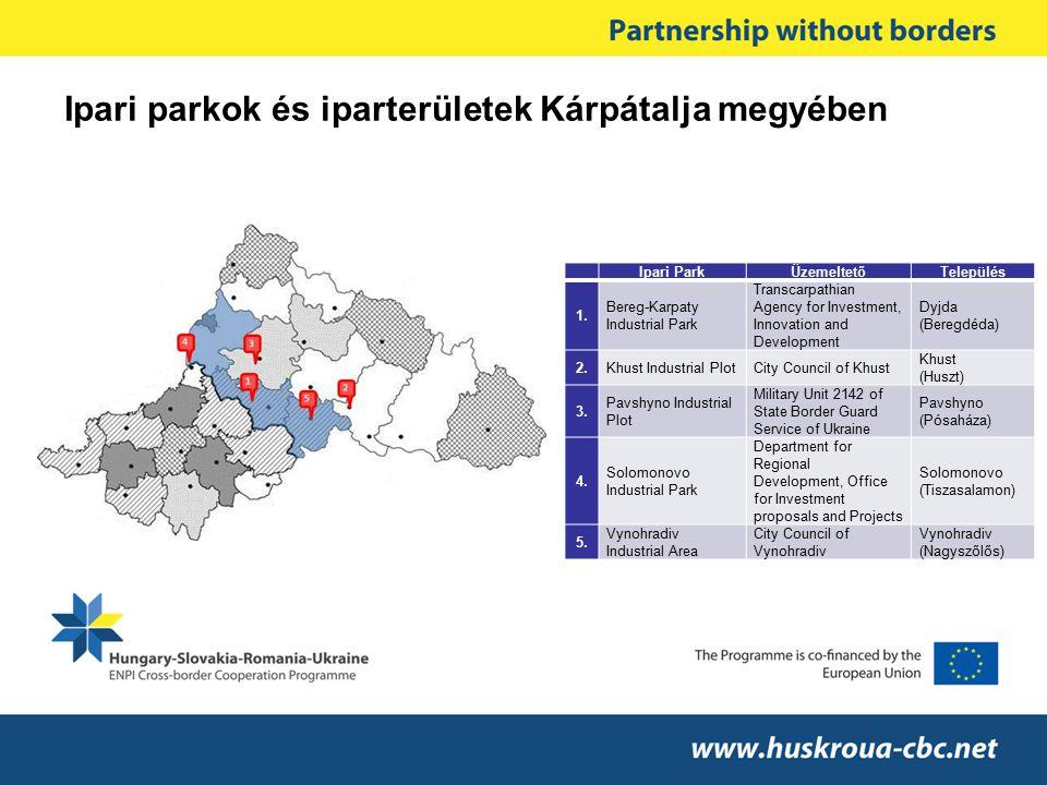 Ipari parkok és iparterületek Kárpátalja megyében Ipari ParkÜzemeltetőTelepülés 1. Bereg-Karpaty Industrial Park Transcarpathian Agency for Investment