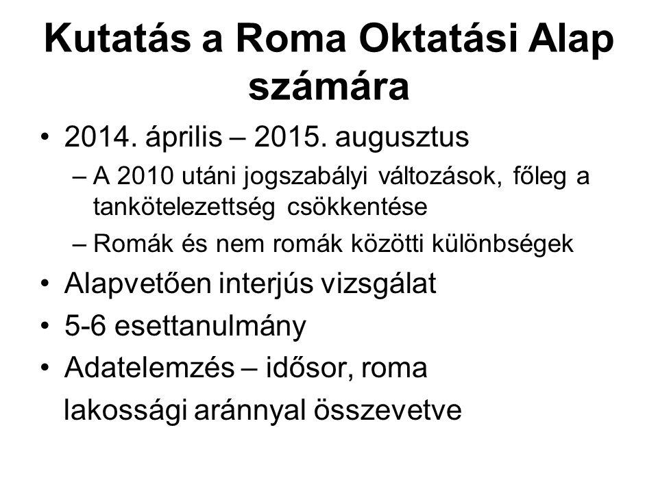 Kutatás a Roma Oktatási Alap számára 2014. április – 2015. augusztus –A 2010 utáni jogszabályi változások, főleg a tankötelezettség csökkentése –Romák