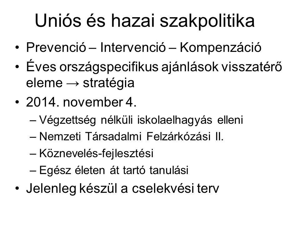 Uniós és hazai szakpolitika Prevenció – Intervenció – Kompenzáció Éves országspecifikus ajánlások visszatérő eleme → stratégia 2014.