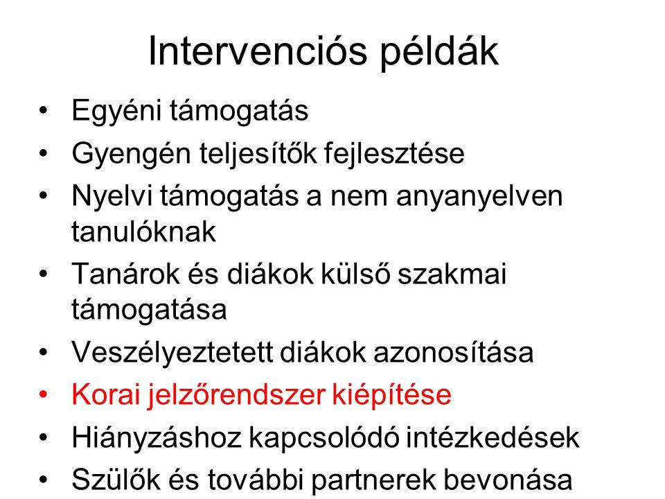 Intervenciós példák Egyéni támogatás Gyengén teljesítők fejlesztése Nyelvi támogatás a nem anyanyelven tanulóknak Tanárok és diákok külső szakmai támo