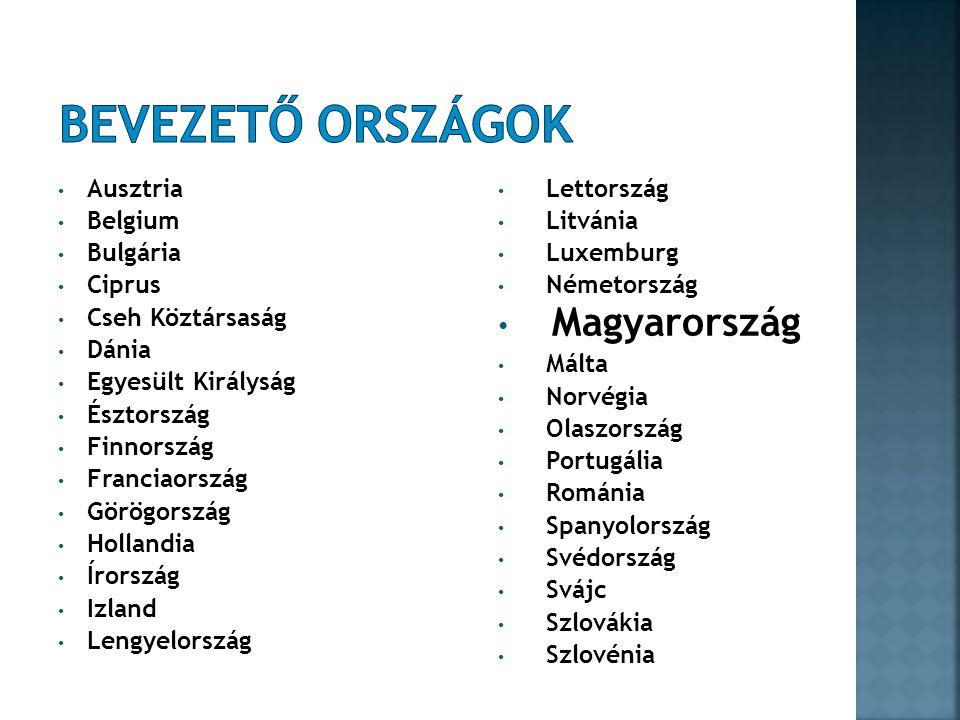 Ausztria Belgium Bulgária Ciprus Cseh Köztársaság Dánia Egyesült Királyság Észtország Finnország Franciaország Görögország Hollandia Írország Izland Lengyelország Lettország Litvánia Luxemburg Németország Magyarország Málta Norvégia Olaszország Portugália Románia Spanyolország Svédország Svájc Szlovákia Szlovénia