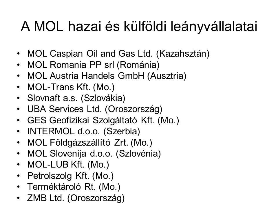 A MOL hazai és külföldi leányvállalatai MOL Caspian Oil and Gas Ltd. (Kazahsztán) MOL Romania PP srl (Románia) MOL Austria Handels GmbH (Ausztria) MOL