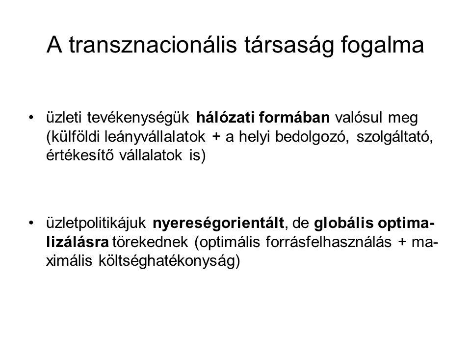 A transznacionális társaság fogalma üzleti tevékenységük hálózati formában valósul meg (külföldi leányvállalatok + a helyi bedolgozó, szolgáltató, értékesítő vállalatok is) üzletpolitikájuk nyereségorientált, de globális optima- lizálásra törekednek (optimális forrásfelhasználás + ma- ximális költséghatékonyság)