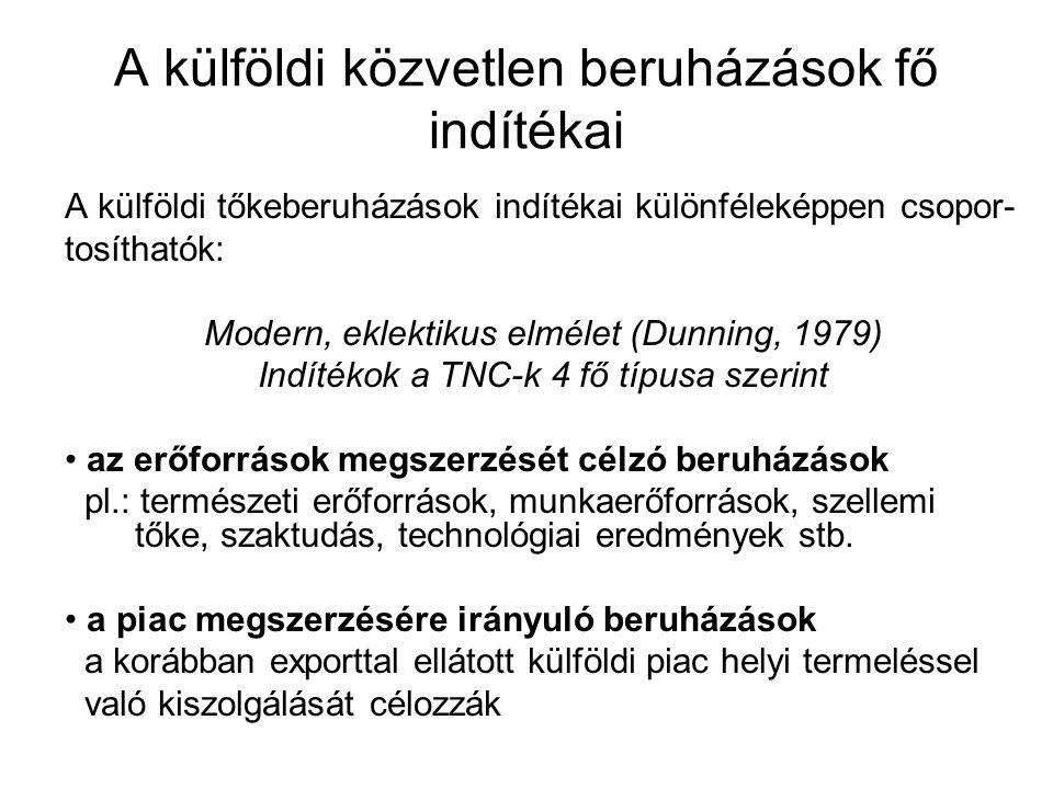 A külföldi közvetlen beruházások fő indítékai A külföldi tőkeberuházások indítékai különféleképpen csopor- tosíthatók: Modern, eklektikus elmélet (Dunning, 1979) Indítékok a TNC-k 4 fő típusa szerint az erőforrások megszerzését célzó beruházások pl.: természeti erőforrások, munkaerőforrások, szellemi tőke, szaktudás, technológiai eredmények stb.