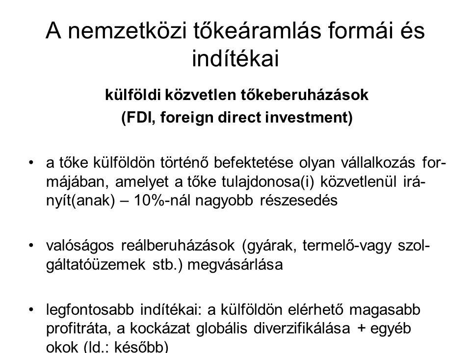 A nemzetközi tőkeáramlás formái és indítékai külföldi közvetlen tőkeberuházások (FDI, foreign direct investment) a tőke külföldön történő befektetése olyan vállalkozás for- májában, amelyet a tőke tulajdonosa(i) közvetlenül irá- nyít(anak) – 10%-nál nagyobb részesedés valóságos reálberuházások (gyárak, termelő-vagy szol- gáltatóüzemek stb.) megvásárlása legfontosabb indítékai: a külföldön elérhető magasabb profitráta, a kockázat globális diverzifikálása + egyéb okok (ld.: később)