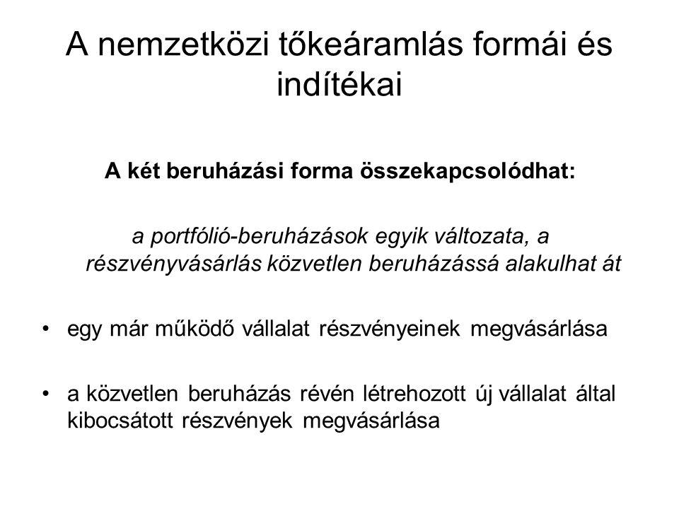 A nemzetközi tőkeáramlás formái és indítékai A két beruházási forma összekapcsolódhat: a portfólió-beruházások egyik változata, a részvényvásárlás köz