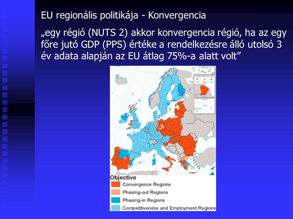 """EU regionális politikája - Konvergencia """"egy régió (NUTS 2) akkor konvergencia régió, ha az egy főre jutó GDP (PPS) értéke a rendelkezésre álló utolsó 3 év adata alapján az EU átlag 75%-a alatt volt"""