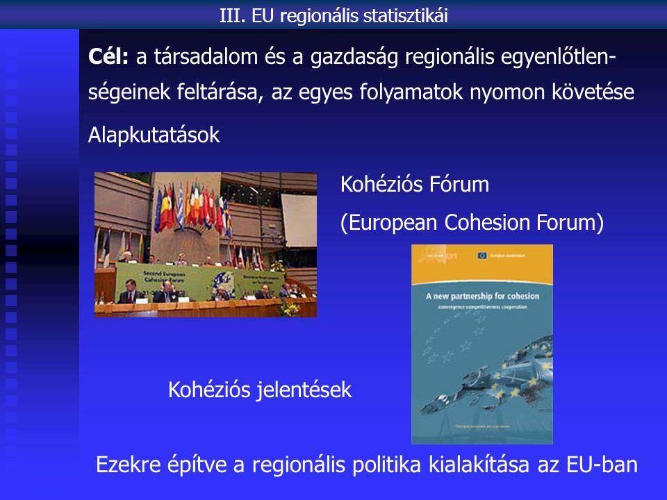 Kohéziós jelentések Cél: a társadalom és a gazdaság regionális egyenlőtlen- ségeinek feltárása, az egyes folyamatok nyomon követése Alapkutatások Kohéziós Fórum (European Cohesion Forum) Ezekre építve a regionális politika kialakítása az EU-ban III.