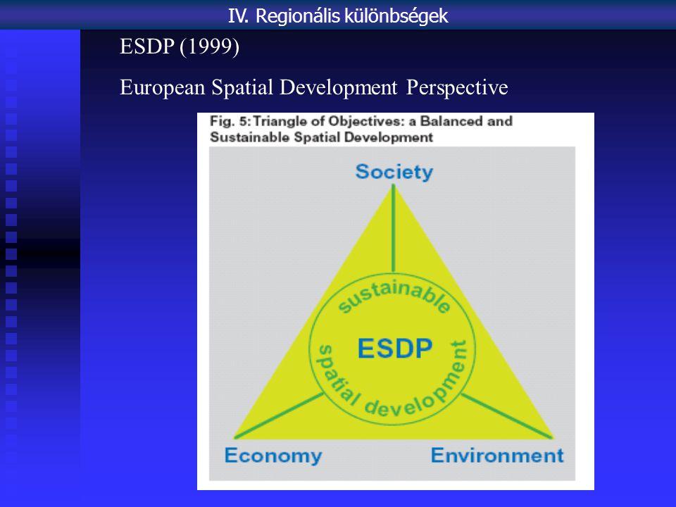 ESDP (1999) European Spatial Development Perspective IV. Regionális különbségek