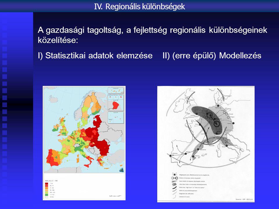 A gazdasági tagoltság, a fejlettség regionális különbségeinek közelítése: I) Statisztikai adatok elemzése II) (erre épülő) Modellezés IV.