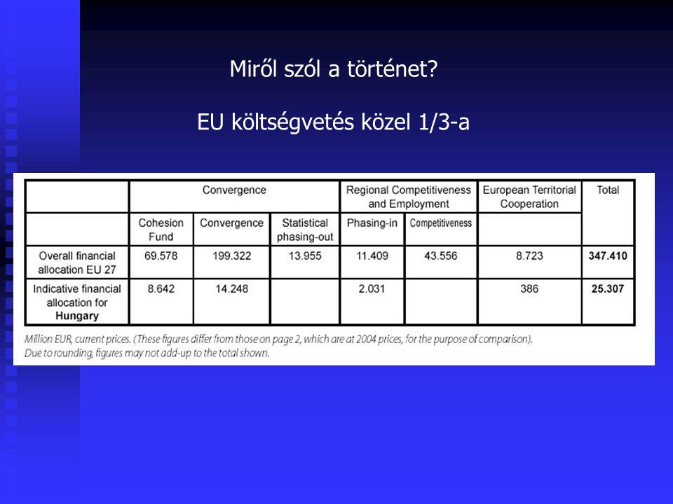 1975 Létrehozták: Európai Regionális Fejlesztési Alap (European Regional Development Fund, ERDF) redisztribúciós cél - felértékelődött a regionális politika 1970-80-as években - új, elmaradott tagállamok ; ipari válság sújtotta térségek kialakulása V.