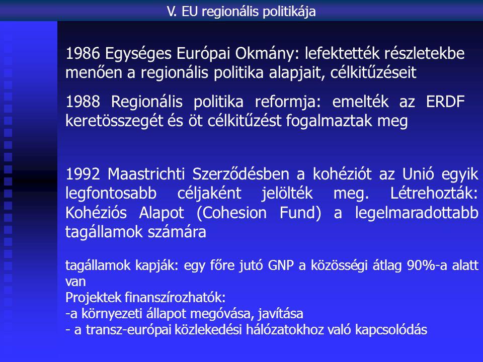 1986 Egységes Európai Okmány: lefektették részletekbe menően a regionális politika alapjait, célkitűzéseit 1988 Regionális politika reformja: emelték az ERDF keretösszegét és öt célkitűzést fogalmaztak meg V.