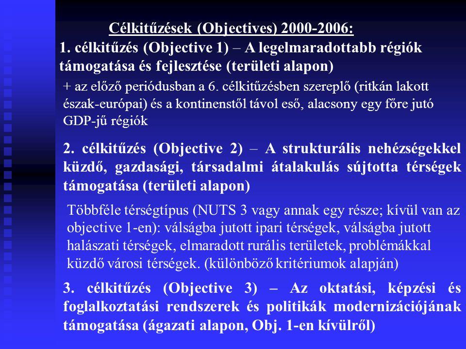 Célkitűzések (Objectives) 2000-2006: + az előző periódusban a 6.