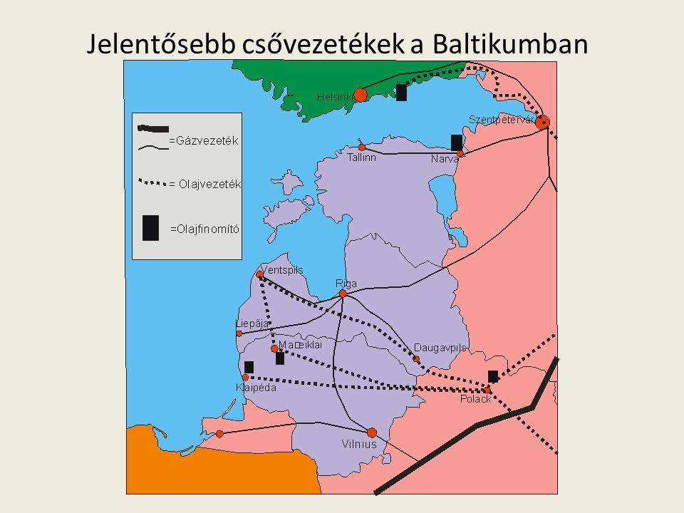 Jelentősebb csővezetékek a Baltikumban