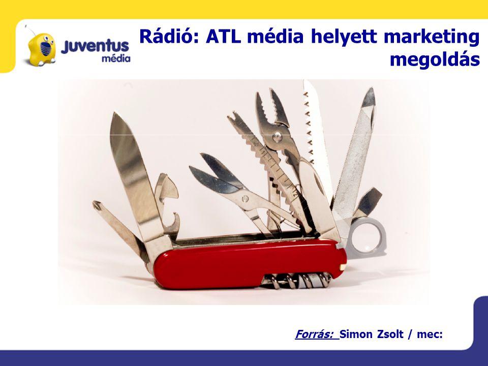 Rádió: ATL média helyett marketing megoldás Forrás: Simon Zsolt / mec: