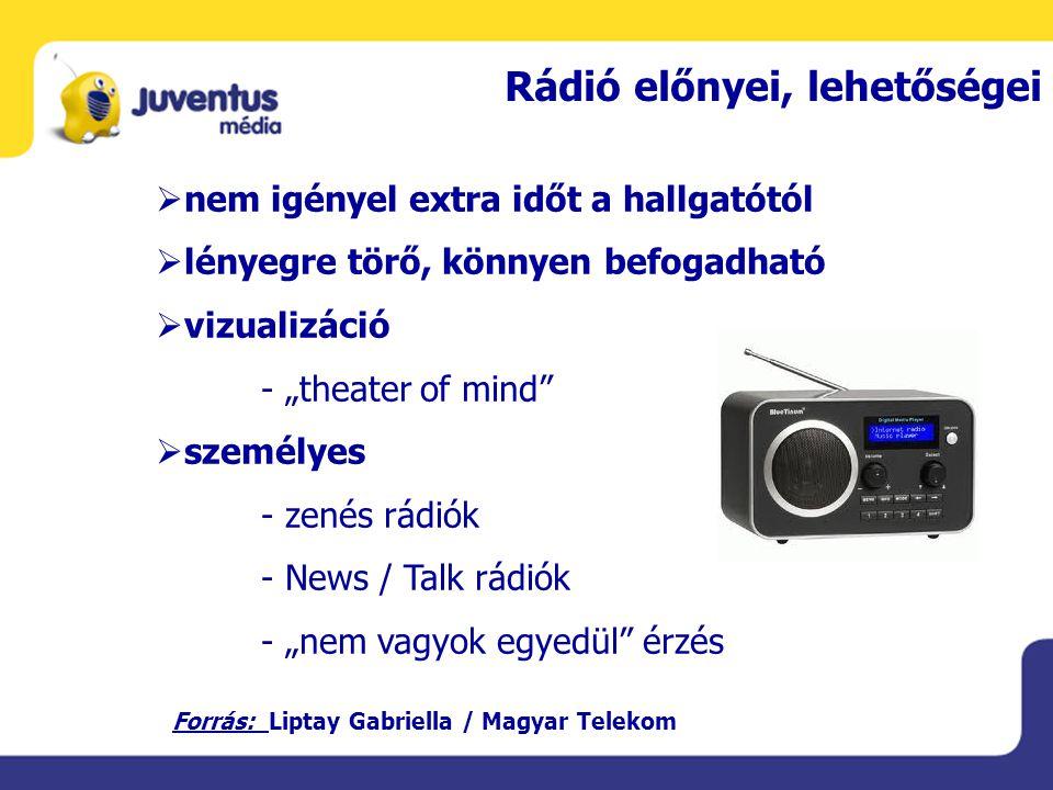 """Rádió előnyei, lehetőségei  nem igényel extra időt a hallgatótól  lényegre törő, könnyen befogadható  vizualizáció - """"theater of mind  személyes - zenés rádiók - News / Talk rádiók - """"nem vagyok egyedül érzés Forrás: Liptay Gabriella / Magyar Telekom"""