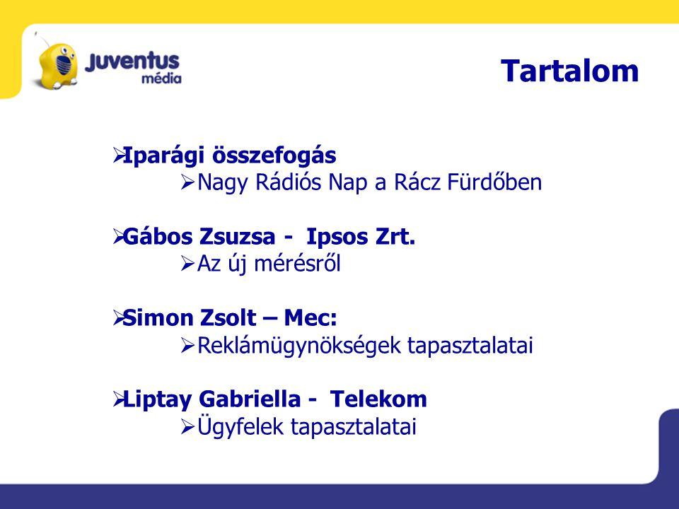 Tartalom  Iparági összefogás  Nagy Rádiós Nap a Rácz Fürdőben  Gábos Zsuzsa - Ipsos Zrt.
