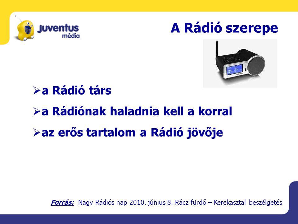 A Rádió szerepe  a Rádió társ  a Rádiónak haladnia kell a korral  az erős tartalom a Rádió jövője Forrás: Nagy Rádiós nap 2010.
