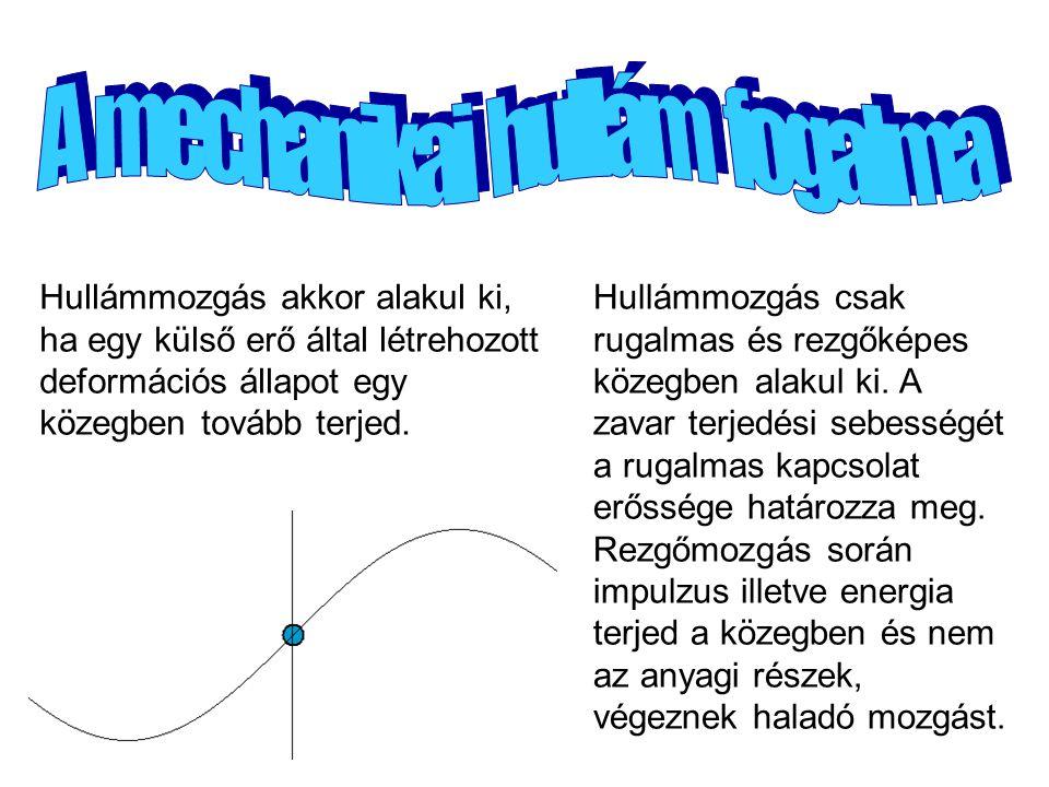 Hullámmozgás akkor alakul ki, ha egy külső erő által létrehozott deformációs állapot egy közegben tovább terjed. Hullámmozgás csak rugalmas és rezgőké