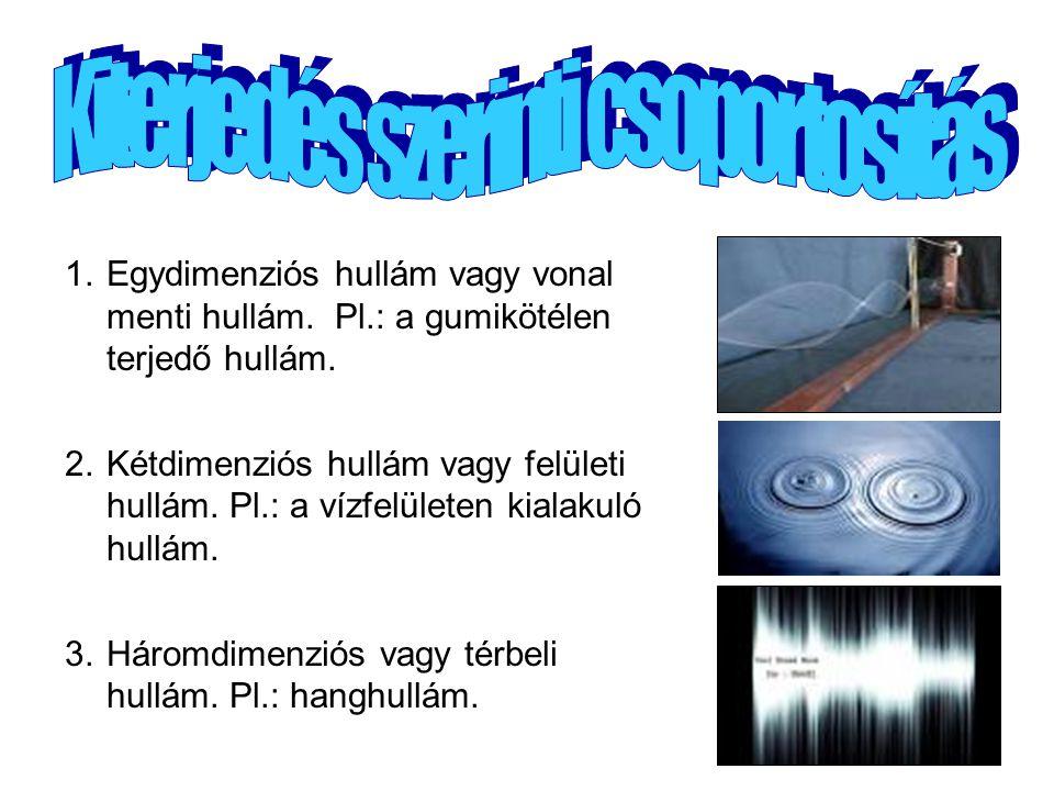 1.Egydimenziós hullám vagy vonal menti hullám. Pl.: a gumikötélen terjedő hullám. 2.Kétdimenziós hullám vagy felületi hullám. Pl.: a vízfelületen kial
